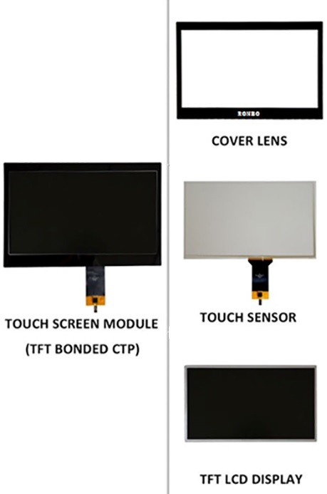 Custom Capacitive Touch Panel_1.jpg